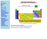 Chemical Elements: An Online Interactive Periodic Table