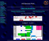 ACE Browse Data