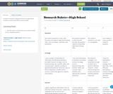 Research Rubric—High School