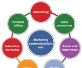 Advertising & Sales Promotion I