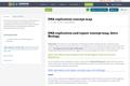 DNA replication concept map