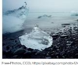 Problem Based Module: Melting Ice