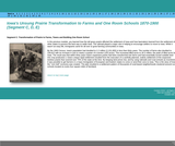 Iowa History: Iowa Unsung Prairie Transformation to Farms and One Room Schools 1870-1900 Part 2