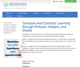 Compare and Contrast: Learning through Pictures, Graphs, and Charts