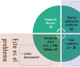 Análisis de poder estadístico y cálculo de tamaño de muestra en R: Guía práctica