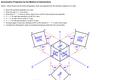 Sample Axonometric (Isometric) Projections