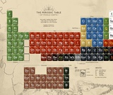Design your own Periodic Table