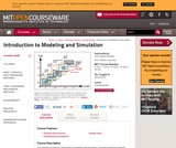 Introduction to Modeling and Simulation, Spring 2012