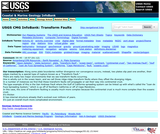 USGS Educational Videos and Animations