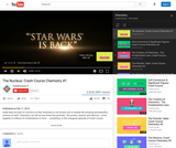 Chemistry Video Playlist