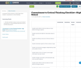 Commitment to Critical Thinking Checklist—High School