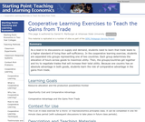 Cooperative Learning Exercises to Teach the Gains from Trade