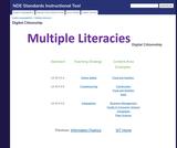 Nebraska ELA Digital Citizenship Resources - SIT Tool