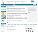 Integration and Application Network: Conceptual Diagram Symbol Libraries