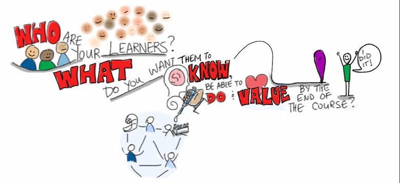 Students' Values & Communication by J. Beck & K. Smith (44.WCS)