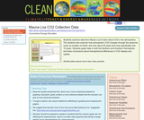 Mauna Loa CO2 Collection Data