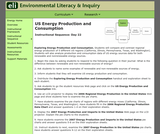 US Energy Production and Consumption