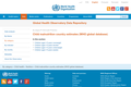 Nutrition: Child malnutrition country estimates (WHO global database)