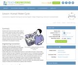 Human Water Cycle
