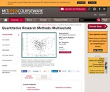 Quantitative Research Methods: Multivariate, Spring 2004