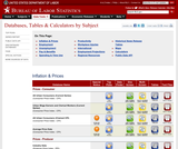 Bureau of Labor Statistics: Databases, Tables & Calculators by Subject