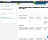 Historical Diaries and Letters Rubric—Middle and High School