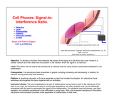 Cell Phones: Signal-to-Interference Ratio.