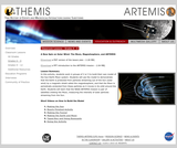 A New Spin on Solar Wind: The Moon, Magnetosphere, and ARTEMIS