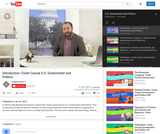 US Government and Politics Video Playlist
