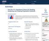 How Do U.S. Populations Stack Up? Reading, Analyzing, and Creating Population Pyramids