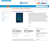 Global Health Observatory (GHO) data