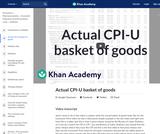 Actual CPI-U basket of goods