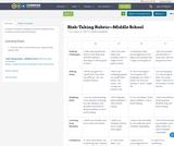 Risk-Taking Rubric—Middle School