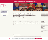 K-2 Reading Foundations Skills Block Standards: Grade K: Scope and Sequence: Standards Coverage