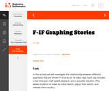 F-IF Graphing Stories