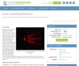 Quantifying Refraction