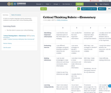 Critical Thinking Rubric —Elementary