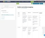 Arabic curriculum mapping
