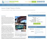 Graph Theory in Drama