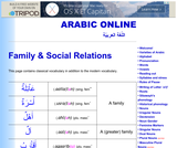 Vocabulary Words: Family, Friends, People