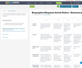 Biographies Magazine Article Rubric - Elementary
