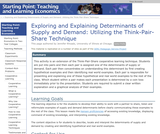 Exploring and Explaining Determinants of Supply and Demand: Utilizing the Think-Pair-Share Technique