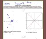 Algebraic Curves, MATHEMATICA® Animations