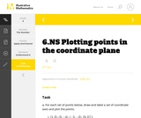 6.NS Plotting points in the coordinate plane