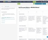 Lab Process Rubric—Middle School