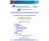 Chameleon Graphing: The Coordinate Plane