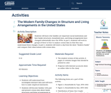 The Modern Family:Changes in Structure and Living Arrangements in the United States