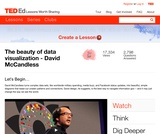 The Beauty of Data Visualization