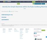 Identify the Simple Machines within the Rube Goldberg Machine