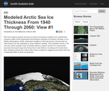 Modeled Arctic Sea Ice Thickness from 1940 through 2060: View #1